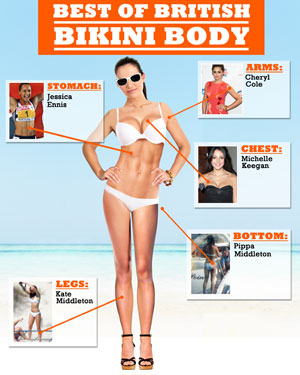 Best beach body Littlewoods