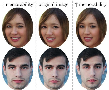 Algorithm to make your face more memorable - why your face isn't interesting enough - life feature - handbag.com